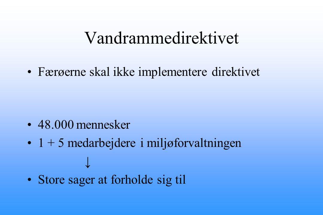Vandrammedirektivet Færøerne skal ikke implementere direktivet 48.000 mennesker 1 + 5 medarbejdere i miljøforvaltningen ↓ Store sager at forholde sig til