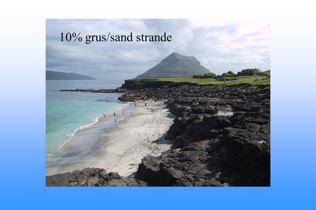 10% grus/sand strande