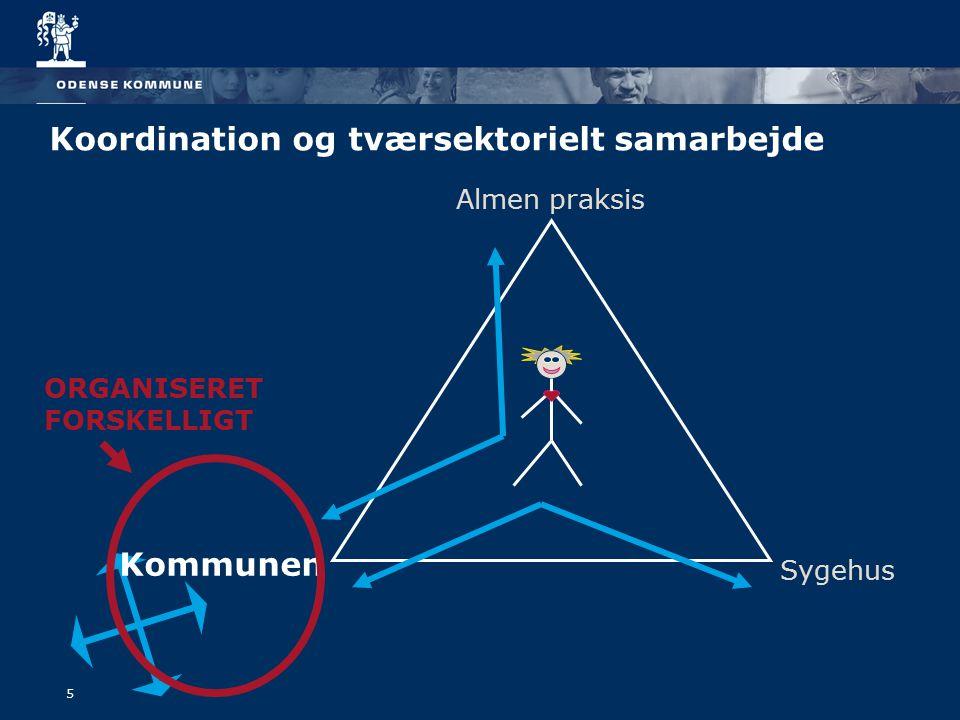 5 Koordination og tværsektorielt samarbejde Sygehus Almen praksis Kommunen ORGANISERET FORSKELLIGT