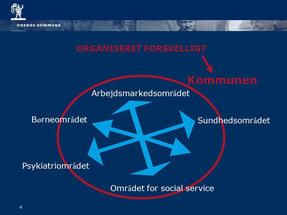 6 Kommunen ORGANISERET FORSKELLIGT Arbejdsmarkedsomr å det Psykiatriomr å det Omr å det for social service Sundhedsomr å det B ø rneomr å det
