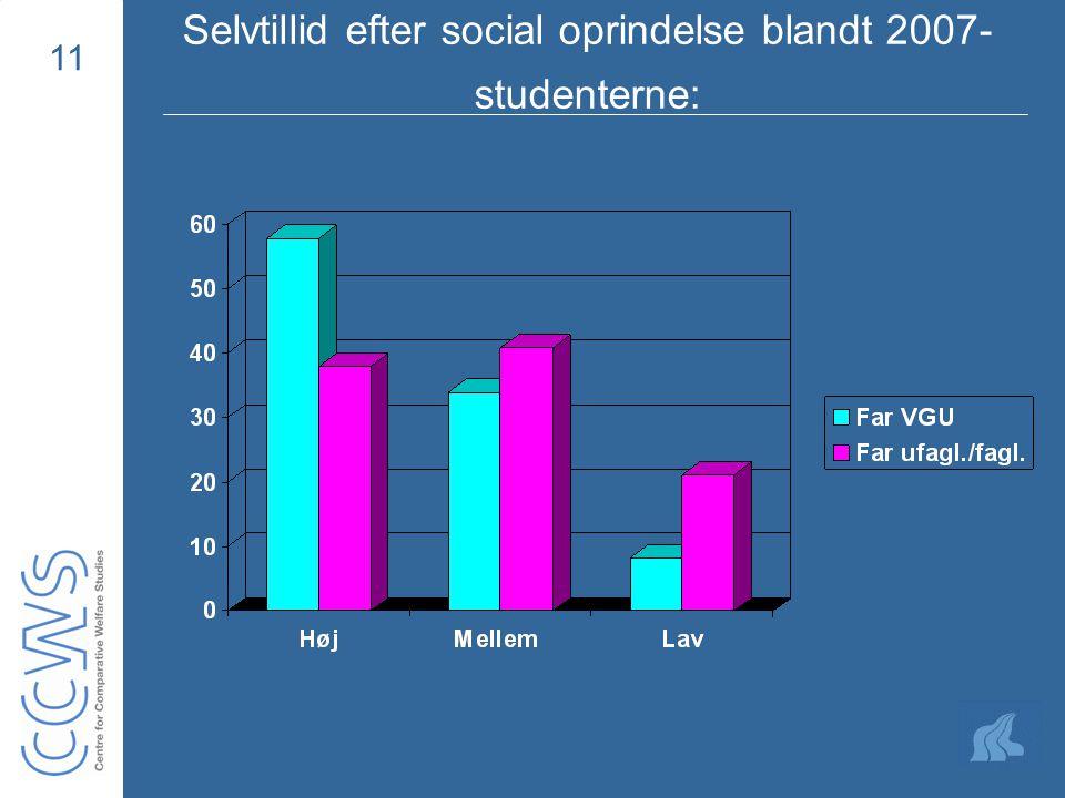 11 Selvtillid efter social oprindelse blandt 2007- studenterne: