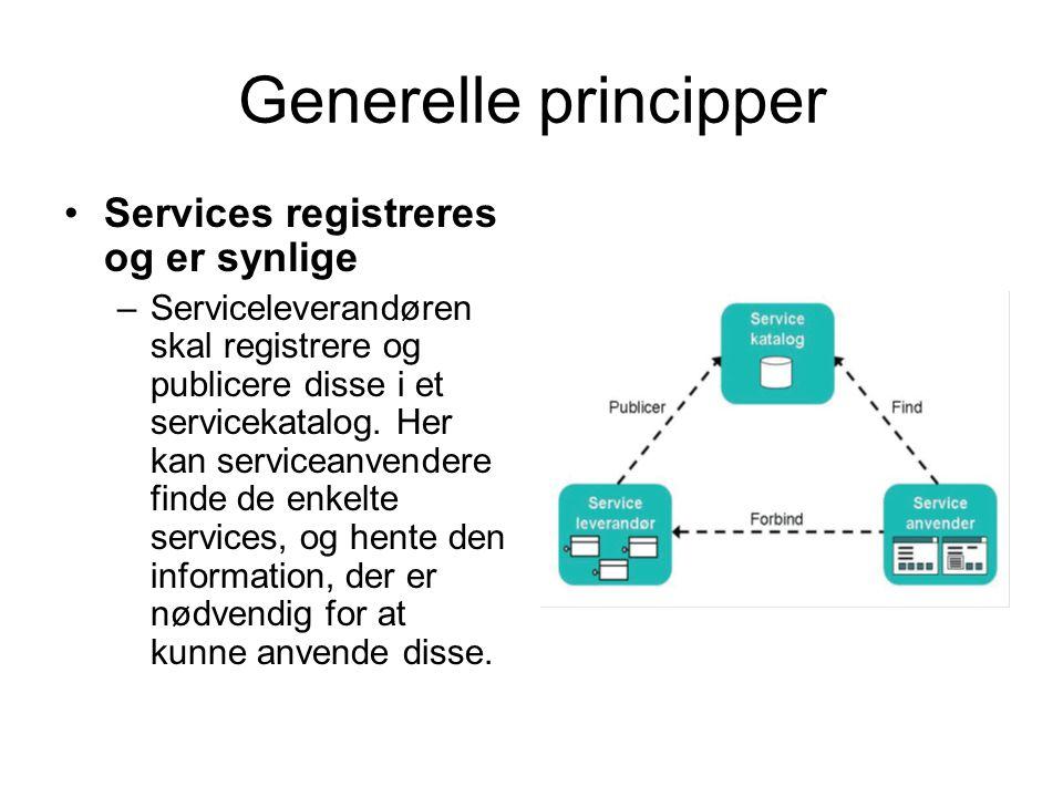 Generelle principper Services registreres og er synlige –Serviceleverandøren skal registrere og publicere disse i et servicekatalog.
