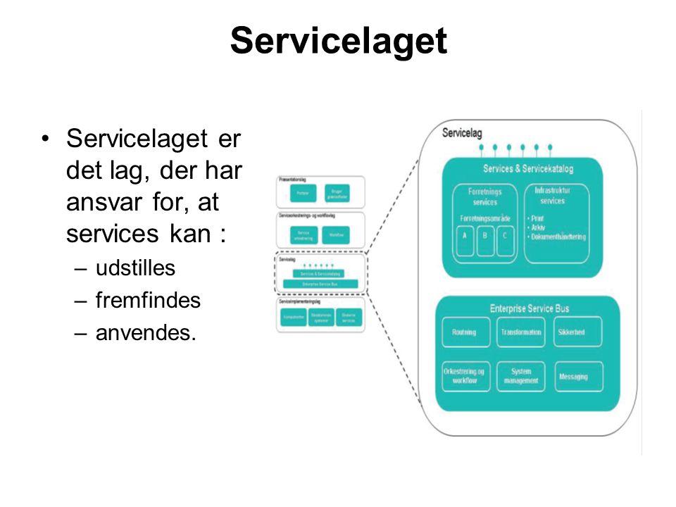 Servicelaget Servicelaget er det lag, der har ansvar for, at services kan : –udstilles –fremfindes –anvendes.