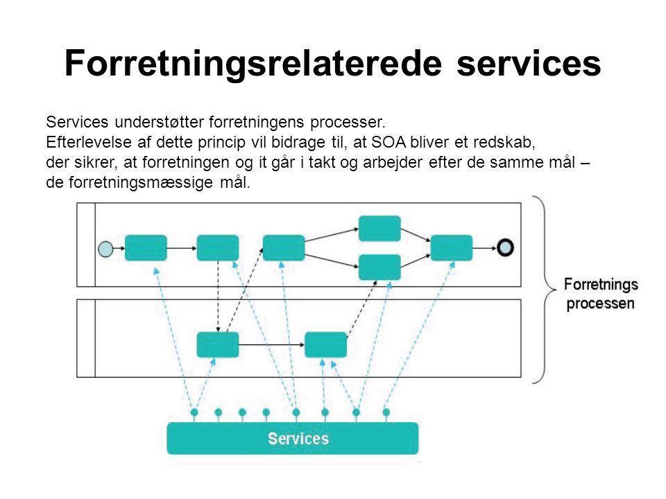 Forretningsrelaterede services Services understøtter forretningens processer.
