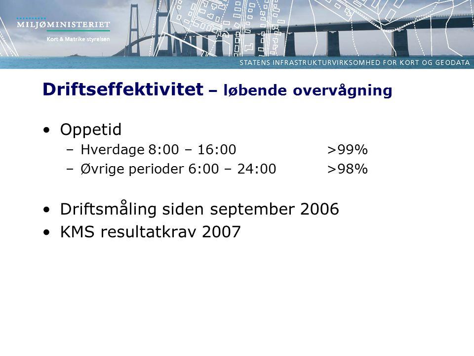 Driftseffektivitet – løbende overvågning Oppetid –Hverdage 8:00 – 16:00>99% –Øvrige perioder 6:00 – 24:00>98% Driftsmåling siden september 2006 KMS resultatkrav 2007