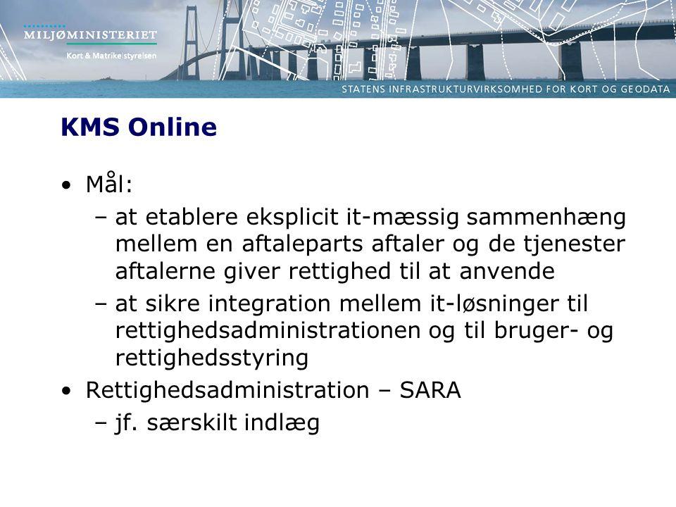 KMS Online Mål: –at etablere eksplicit it-mæssig sammenhæng mellem en aftaleparts aftaler og de tjenester aftalerne giver rettighed til at anvende –at sikre integration mellem it-løsninger til rettighedsadministrationen og til bruger- og rettighedsstyring Rettighedsadministration – SARA –jf.