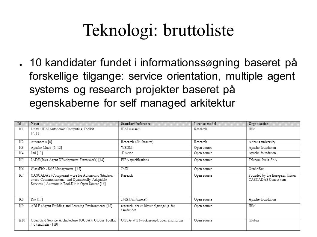 Teknologi: bruttoliste ● 10 kandidater fundet i informationssøgning baseret på forskellige tilgange: service orientation, multiple agent systems og research projekter baseret på egenskaberne for self managed arkitektur IdNavnStandard/referenceLicense modelOrganisation K1Unity / IBM Autonomic Computing Toolkit [7, 11] IBM researchResearchIBM K2Autonomia [8]Research (Jini baseret)ResearchArizona university K3Apache Muse [6, 12]WSDMOpen sourceApache foundation K4Jini [13] DiverseOpen sourceApache foundation K5JADE (Java Agent DEvelopment Framework) [14]FIPA specificationsOpen sourceTelecom Italia SpA K6GlassFish - Self Management [15]JMXOpen sourceOracle/Sun K7CASCADAS (Component-ware for Autonomic Situation- aware Communications, and Dynamically Adaptable Services ) Autonomic Tool-Kit in Open Source [16] ReseachOpen sourceFounded by the European Union CASCADAS Consortium K8Rio [17]JMX (Jini baseret)Open sourceApache foundation K9ABLE (Agent Building and Learning Environment) [18]research, der er blevet tilgængelig for samfundet Open sourceIBM K10Open Grid Service Archictecture (OGSA) / Globus Toolkit 4.0 (and later) [19] OGSA-WG (work group), open grid forumOpen sourceGlobus