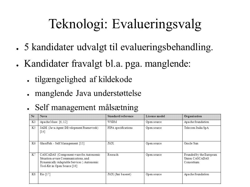 Teknologi: Evalueringsvalg ● 5 kandidater udvalgt til evalueringsbehandling.