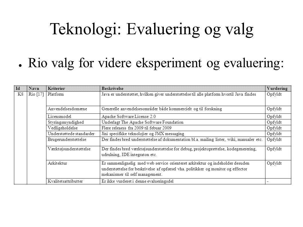 Teknologi: Evaluering og valg ● Rio valg for videre eksperiment og evaluering: IdNavnKriterierBeskrivelseVurdering K8Rio [17]PlatformJava er understøttet, hvilken giver understøttelse til alle platform hvortil Java findesOpfyldt AnvendelsesdomæneGenerelle anvendelsesområder både kommercielt og til forskningOpfyldt LicensmodelApache Software License 2.0Opfyldt StyringsmyndighedUnderlagt The Apache Software FoundationOpfyldt VedligeholdelseFlere releaess fra 2009 til febuar 2009Opfyldt Understøttede standarderJini specifkke teknolojier og JMX messagingOpfyldt BrugerunderstøttelseDer findes bred understøttelse af dokumentation bl.a.