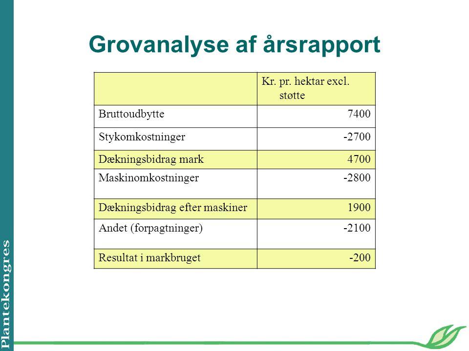 Grovanalyse af årsrapport Kr. pr. hektar excl.