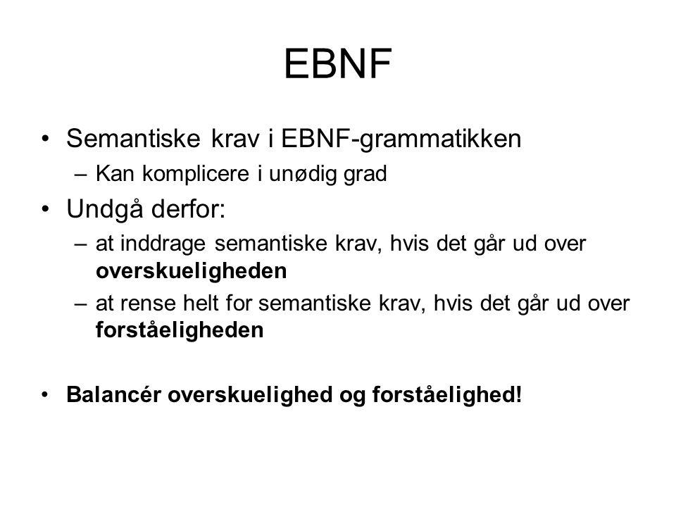 EBNF Semantiske krav i EBNF-grammatikken –Kan komplicere i unødig grad Undgå derfor: –at inddrage semantiske krav, hvis det går ud over overskueligheden –at rense helt for semantiske krav, hvis det går ud over forståeligheden Balancér overskuelighed og forståelighed!