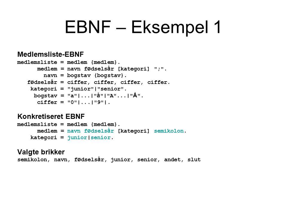 EBNF – Eksempel 1 Medlemsliste-EBNF medlemsliste = medlem {medlem}.