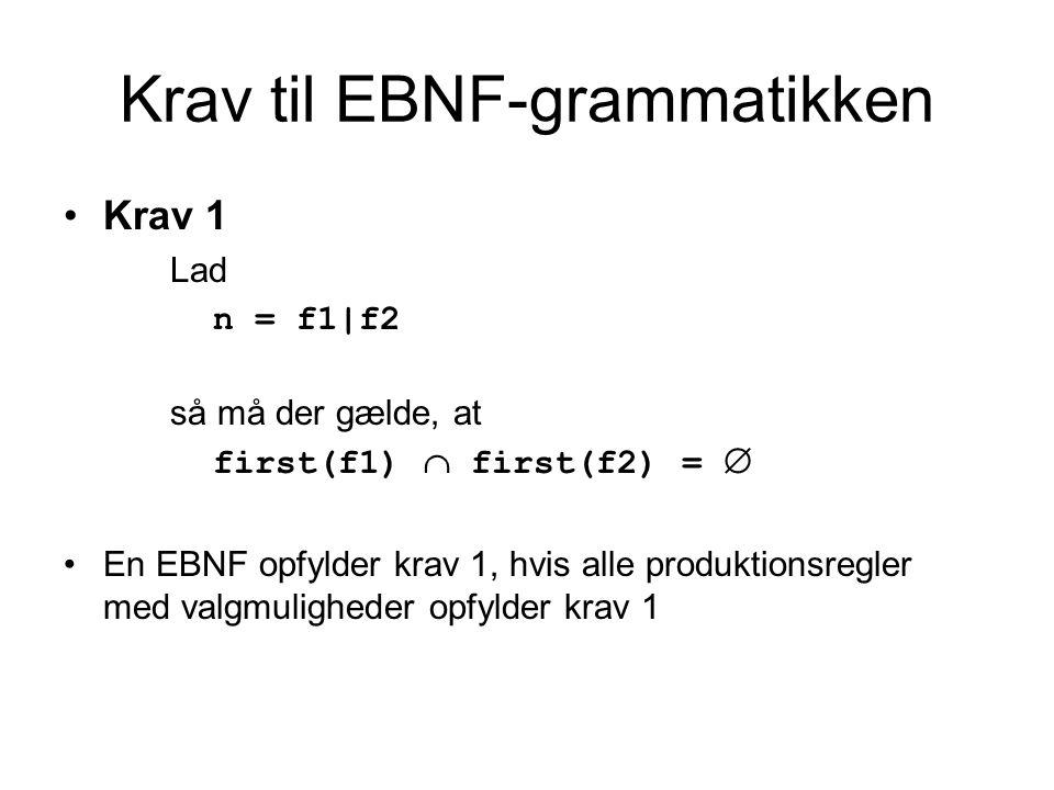 Krav til EBNF-grammatikken Krav 1 Lad n = f1|f2 så må der gælde, at first(f1)  first(f2) =  En EBNF opfylder krav 1, hvis alle produktionsregler med valgmuligheder opfylder krav 1
