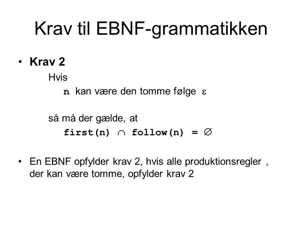 Krav til EBNF-grammatikken Krav 2 Hvis n kan være den tomme følge  så må der gælde, at first(n)  follow(n) =  En EBNF opfylder krav 2, hvis alle produktionsregler, der kan være tomme, opfylder krav 2