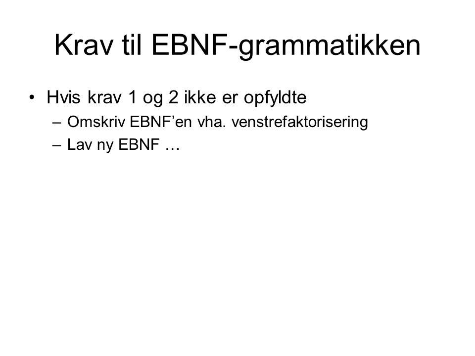 Krav til EBNF-grammatikken Hvis krav 1 og 2 ikke er opfyldte –Omskriv EBNF'en vha.