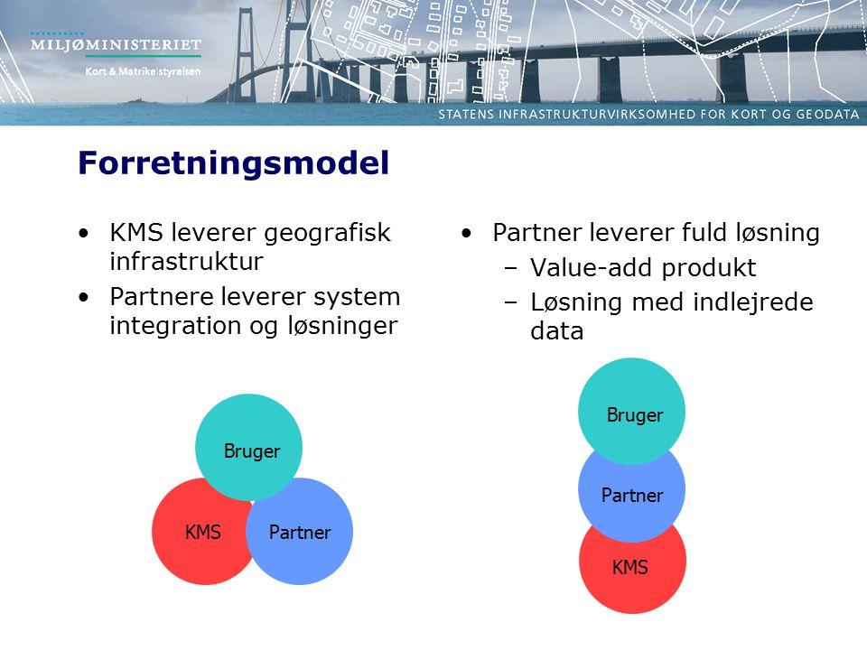 Forretningsmodel KMS leverer geografisk infrastruktur Partnere leverer system integration og løsninger Partner leverer fuld løsning –Value-add produkt –Løsning med indlejrede data Partner Bruger KMS Partner Bruger KMS