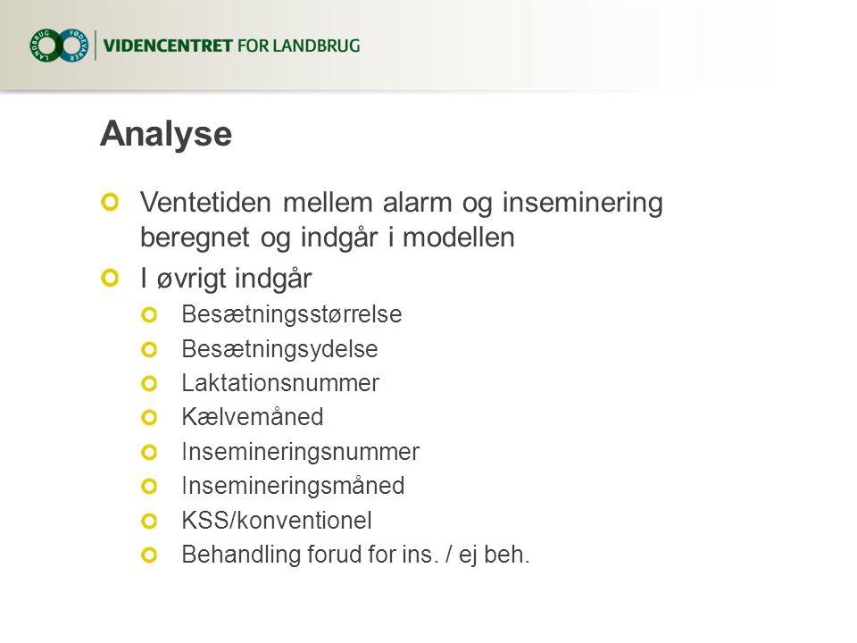 Analyse Ventetiden mellem alarm og inseminering beregnet og indgår i modellen I øvrigt indgår Besætningsstørrelse Besætningsydelse Laktationsnummer Kælvemåned Insemineringsnummer Insemineringsmåned KSS/konventionel Behandling forud for ins.