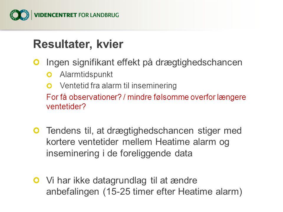 Ingen signifikant effekt på drægtighedschancen Alarmtidspunkt Ventetid fra alarm til inseminering For få observationer.