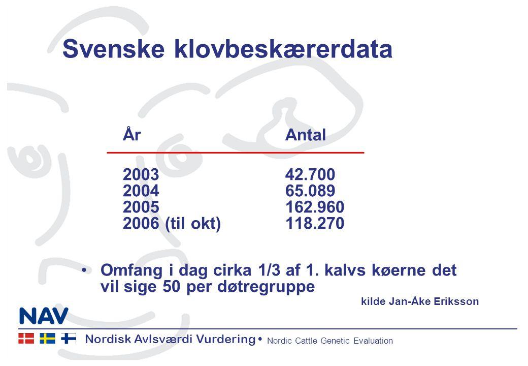 Nordisk Avlsværdi Vurdering Nordic Cattle Genetic Evaluation Svenske klovbeskærerdata ÅrAntal 200342.700 200465.089 2005162.960 2006 (til okt)118.270 Omfang i dag cirka 1/3 af 1.