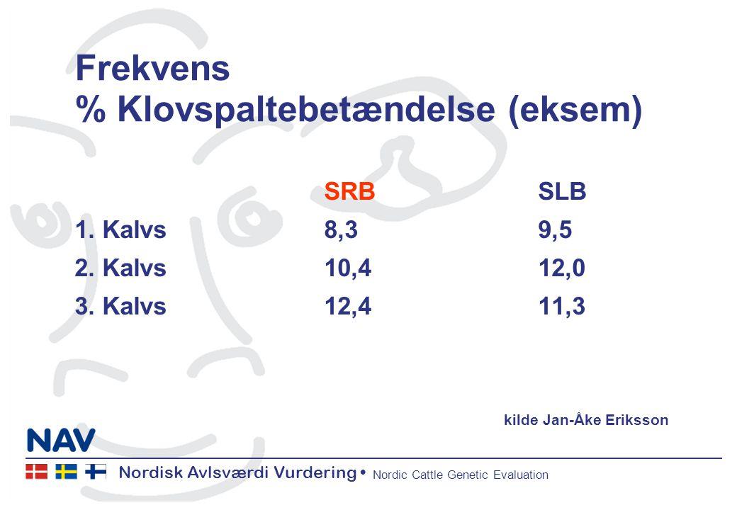 Nordisk Avlsværdi Vurdering Nordic Cattle Genetic Evaluation Frekvens % Klovspaltebetændelse (eksem) SRBSLB 1.