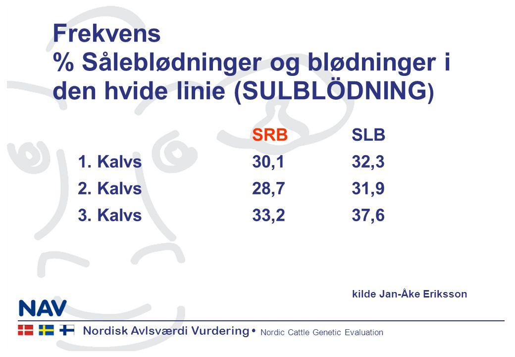 Nordisk Avlsværdi Vurdering Nordic Cattle Genetic Evaluation Frekvens % Såleblødninger og blødninger i den hvide linie (SULBLÖDNING ) SRBSLB 1.