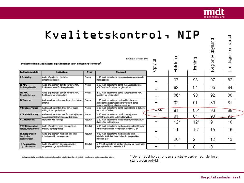 Hospitalsenheden Vest Kvalitetskontrol, NIP Opfyldt HolstebroHerning Region Midtjylland Landsgennemsnittet + + + + + + + + ÷ +/÷ 97 98 97 82 92 94 95 84 86* 90 92 80 92 91 89 81 85* 93 89 81 84 93 12* 9 10 14 16* 15 16 20* 2 12 13 1 0 0 1 * Der er taget højde for den statistiske usikkerhed, derfor er standarden opfyldt.