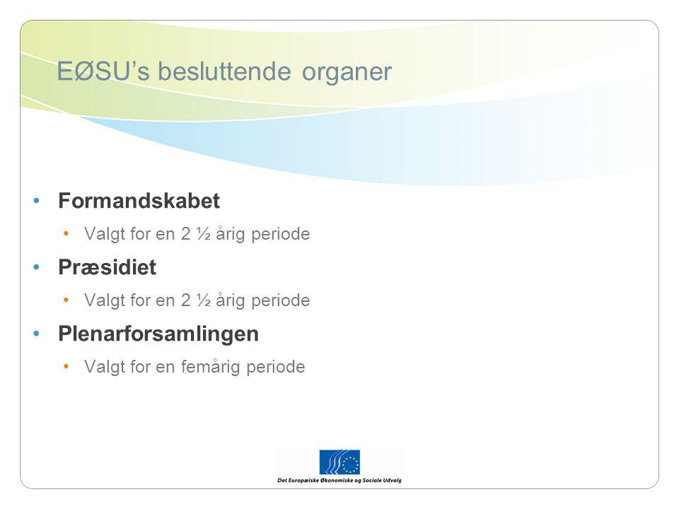EØSU's besluttende organer Formandskabet Valgt for en 2 ½ årig periode Præsidiet Valgt for en 2 ½ årig periode Plenarforsamlingen Valgt for en femårig periode