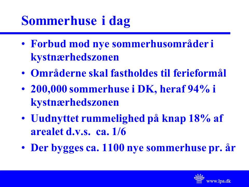 Sommerhuse i dag Forbud mod nye sommerhusområder i kystnærhedszonen Områderne skal fastholdes til ferieformål 200,000 sommerhuse i DK, heraf 94% i kystnærhedszonen Uudnyttet rummelighed på knap 18% af arealet d.v.s.