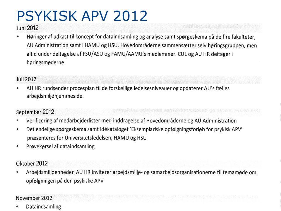 Søren Bom NielsenJuni 2012 AARHUS UNIVERSITY 15 PSYKISK APV 2012