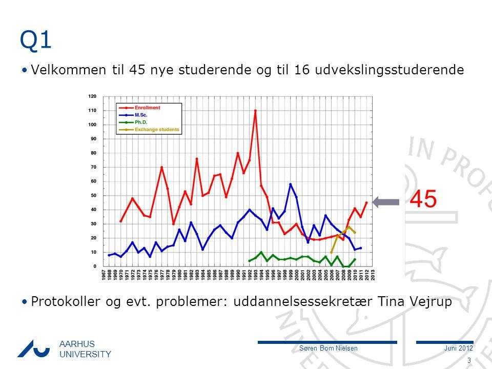 Søren Bom NielsenJuni 2012 AARHUS UNIVERSITY Velkommen til 45 nye studerende og til 16 udvekslingsstuderende Protokoller og evt.