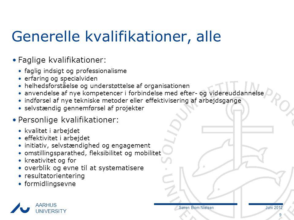 Søren Bom NielsenJuni 2012 AARHUS UNIVERSITY Generelle kvalifikationer, alle Faglige kvalifikationer: faglig indsigt og professionalisme erfaring og specialviden helhedsforståelse og understøttelse af organisationen anvendelse af nye kompetencer i forbindelse med efter- og videreuddannelse indførsel af nye tekniske metoder eller effektivisering af arbejdsgange selvstændig gennemførsel af projekter Personlige kvalifikationer: kvalitet i arbejdet effektivitet i arbejdet initiativ, selvstændighed og engagement omstillingsparathed, fleksibilitet og mobilitet kreativitet og for overblik og evne til at systematisere resultatorientering formidlingsevne 9