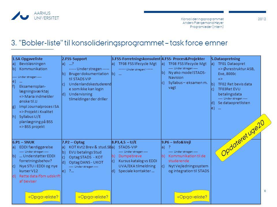 Konsolideringsprogrammet Anders Færgemand Høyer Programleder (Intern) 2012 AARHUS UNIVERSITET 3.