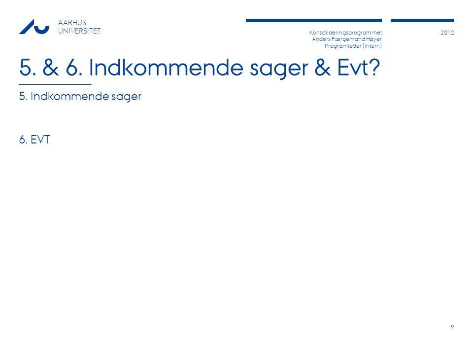 Konsolideringsprogrammet Anders Færgemand Høyer Programleder (Intern) 2012 AARHUS UNIVERSITET 5.