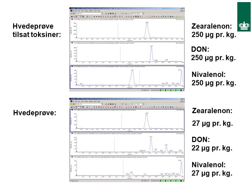 Hvedeprøve tilsat toksiner: Hvedeprøve: Zearalenon: 250 µg pr.