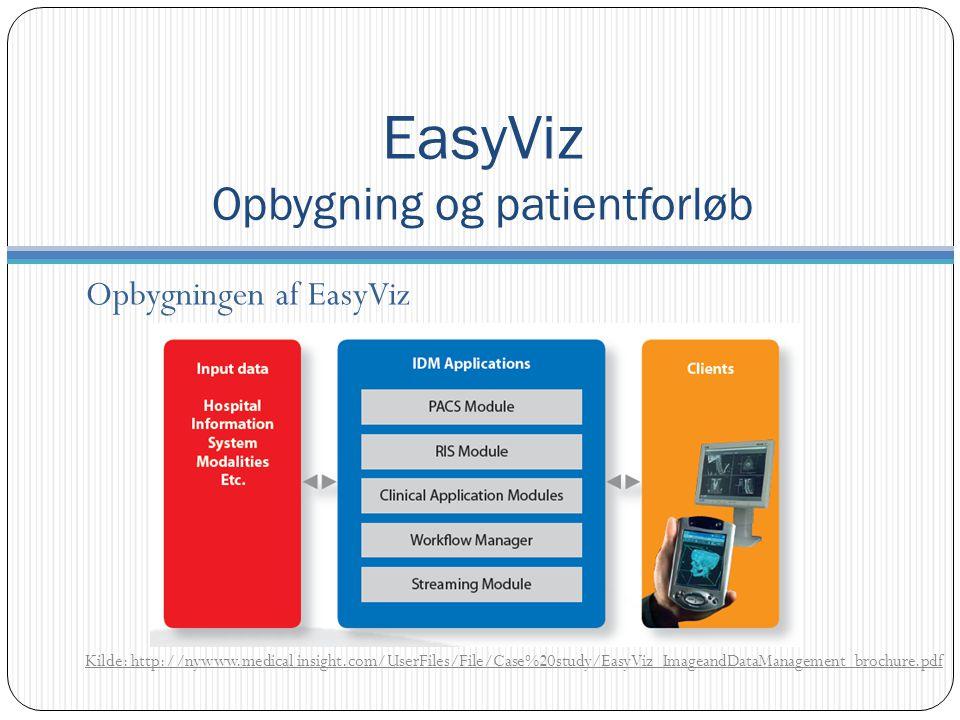 EasyViz Opbygning og patientforløb Opbygningen af EasyViz Kilde: http://nywww.medical insight.com/UserFiles/File/Case%20study/EasyViz_ImageandDataManagement_brochure.pdf