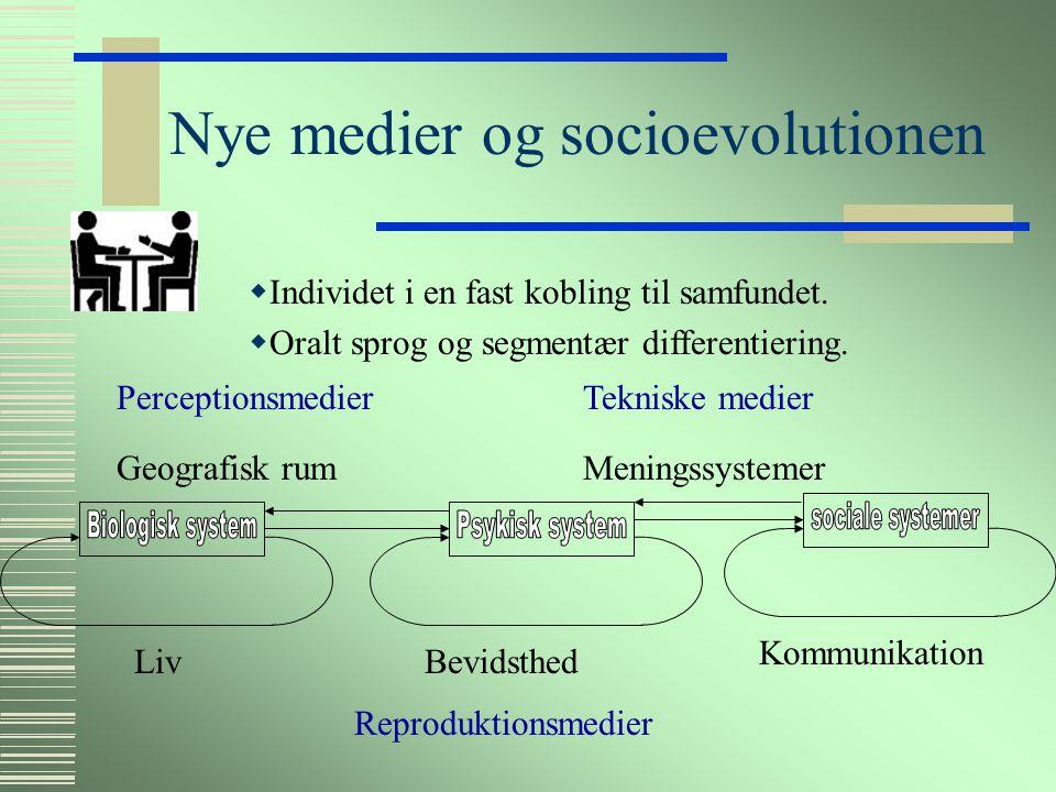 Opsummering af teorien Reproduktionsmedier PerceptionsmedierTekniske medier LivBevidsthed Kommunikation MeningssystemerGeografisk rum Fx Oralt sprog sætning  morfem  fonem  lyd