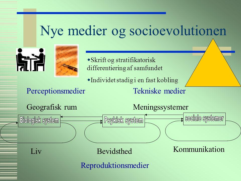 Nye medier og socioevolutionen Reproduktionsmedier PerceptionsmedierTekniske medier LivBevidsthed Kommunikation MeningssystemerGeografisk rum  Individet i en fast kobling til samfundet.