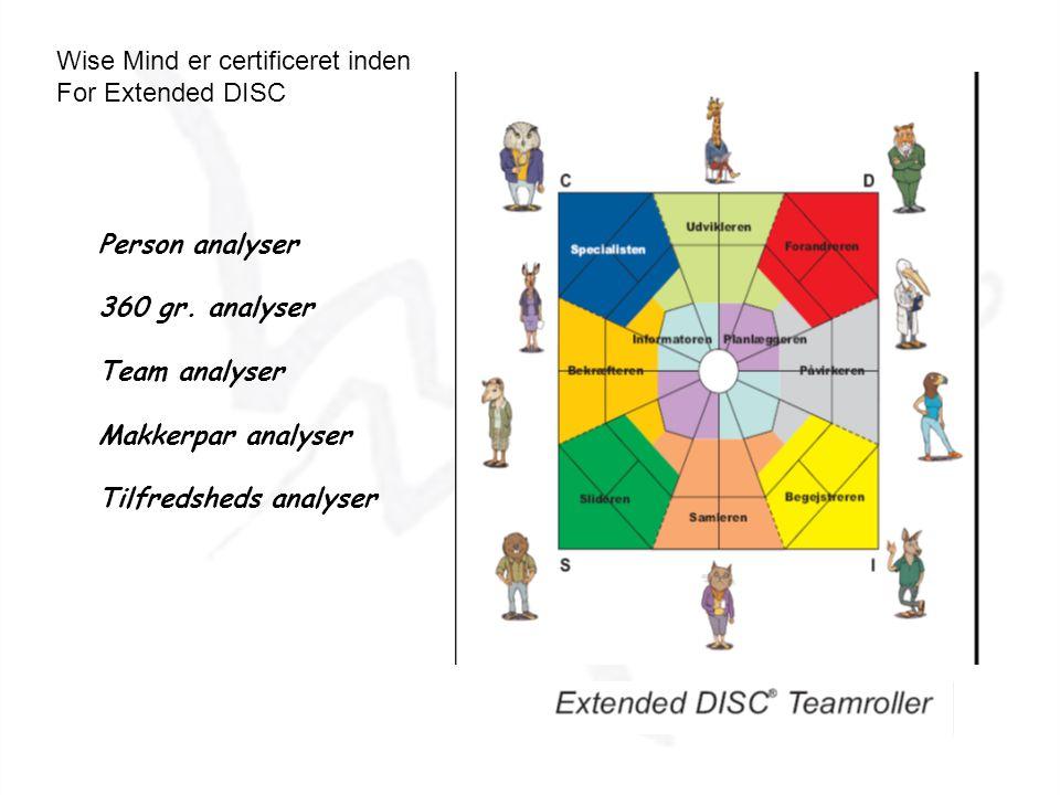 www.wisemind.dksparre@wisemind.dkTlf. 702 12 702 Person analyser 360 gr.