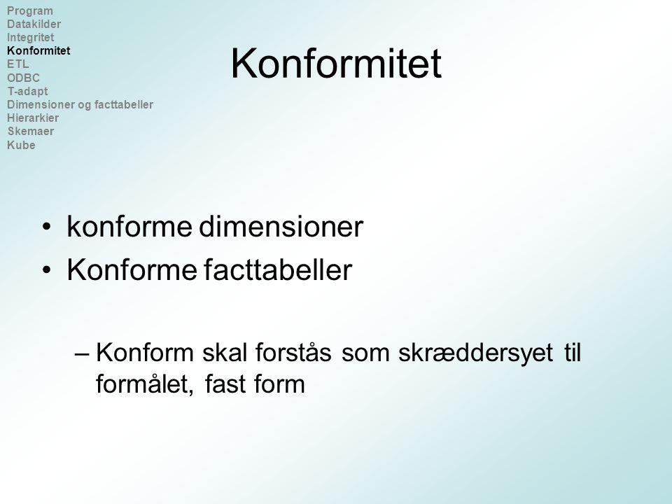 Konformitet konforme dimensioner Konforme facttabeller –Konform skal forstås som skræddersyet til formålet, fast form Program Datakilder Integritet Konformitet ETL ODBC T-adapt Dimensioner og facttabeller Hierarkier Skemaer Kube