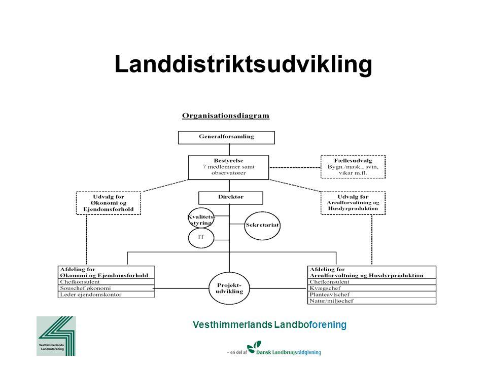Vesthimmerlands Landboforening Landdistriktsudvikling