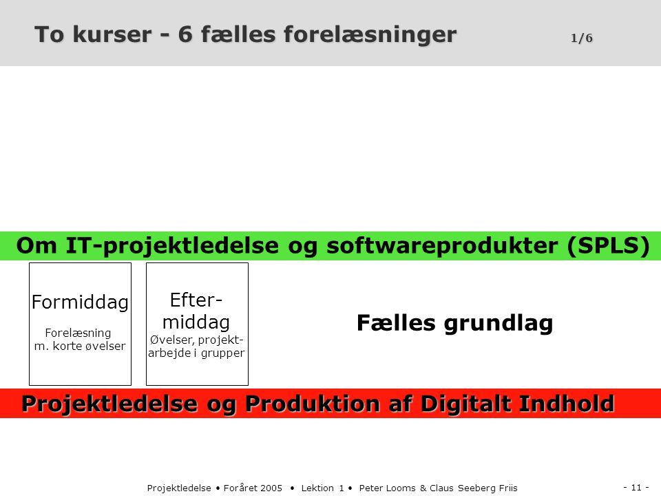 - 11 - Projektledelse Foråret 2005 Lektion 1 Peter Looms & Claus Seeberg Friis To kurser - 6 fælles forelæsninger 1/6 Om IT-projektledelse og softwareprodukter (SPLS) Projektledelse og Produktion af Digitalt Indhold Fælles grundlag Formiddag Forelæsning m.