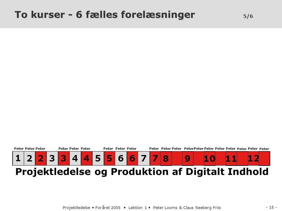 - 15 - Projektledelse Foråret 2005 Lektion 1 Peter Looms & Claus Seeberg Friis To kurser - 6 fælles forelæsninger 5/6 12 234567 891011 12 34567 Projektledelse og Produktion af Digitalt Indhold Peter