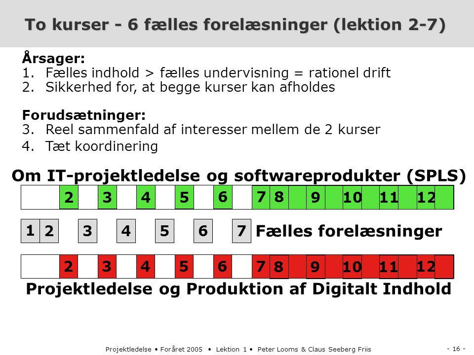 - 16 - Projektledelse Foråret 2005 Lektion 1 Peter Looms & Claus Seeberg Friis To kurser - 6 fælles forelæsninger (lektion 2-7) 12 23456 7 891011 12 234567 891011 12 34567 Projektledelse og Produktion af Digitalt Indhold Fælles forelæsninger Årsager: 1.Fælles indhold > fælles undervisning = rationel drift 2.Sikkerhed for, at begge kurser kan afholdes Forudsætninger: 3.Reel sammenfald af interesser mellem de 2 kurser 4.Tæt koordinering Om IT-projektledelse og softwareprodukter (SPLS)