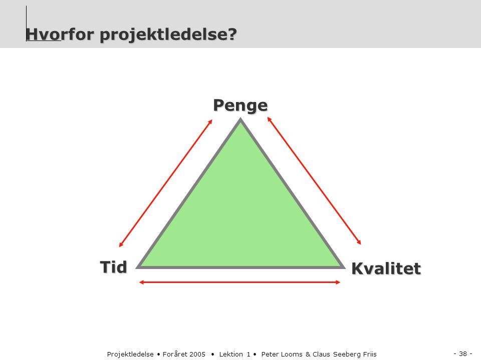 - 38 - Projektledelse Foråret 2005 Lektion 1 Peter Looms & Claus Seeberg Friis Hvorfor projektledelse.