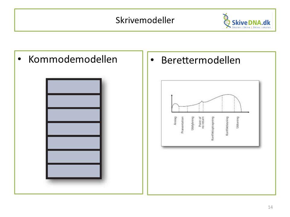 Skrivemodeller Kommodemodellen Berettermodellen 14