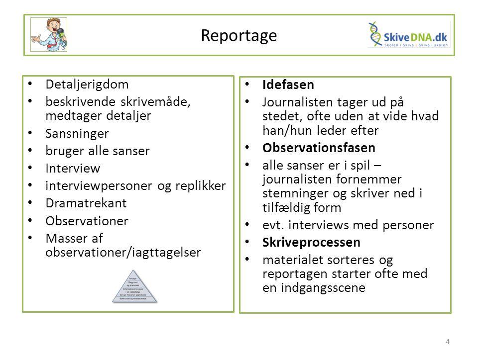 Reportage Detaljerigdom beskrivende skrivemåde, medtager detaljer Sansninger bruger alle sanser Interview interviewpersoner og replikker Dramatrekant