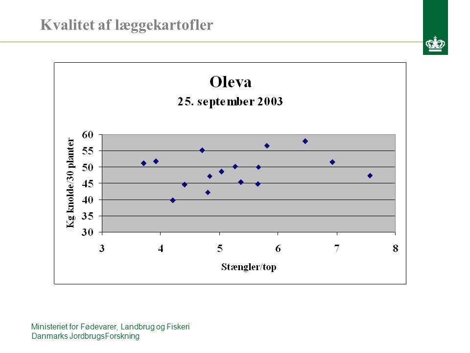 Ministeriet for Fødevarer, Landbrug og Fiskeri Danmarks JordbrugsForskning Kvalitet af læggekartofler