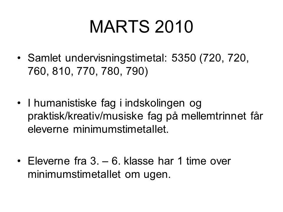 MARTS 2010 Samlet undervisningstimetal: 5350 (720, 720, 760, 810, 770, 780, 790) I humanistiske fag i indskolingen og praktisk/kreativ/musiske fag på mellemtrinnet får eleverne minimumstimetallet.