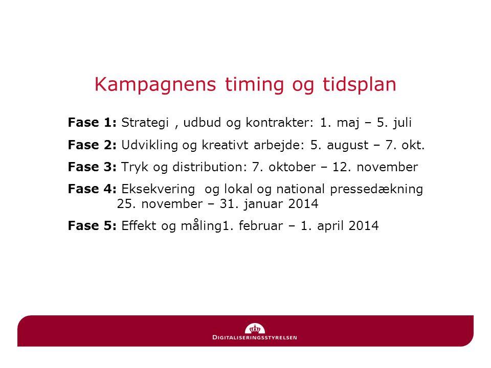 Fase 1: Strategi, udbud og kontrakter: 1. maj – 5.