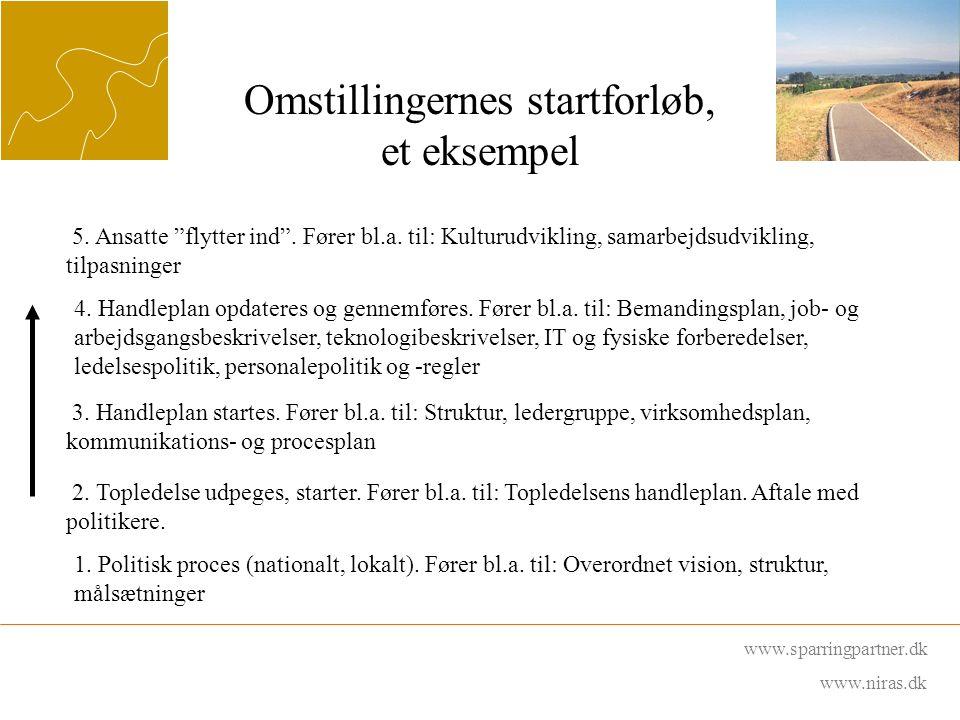 Omstillingernes startforløb, et eksempel www.sparringpartner.dk www.niras.dk 1.